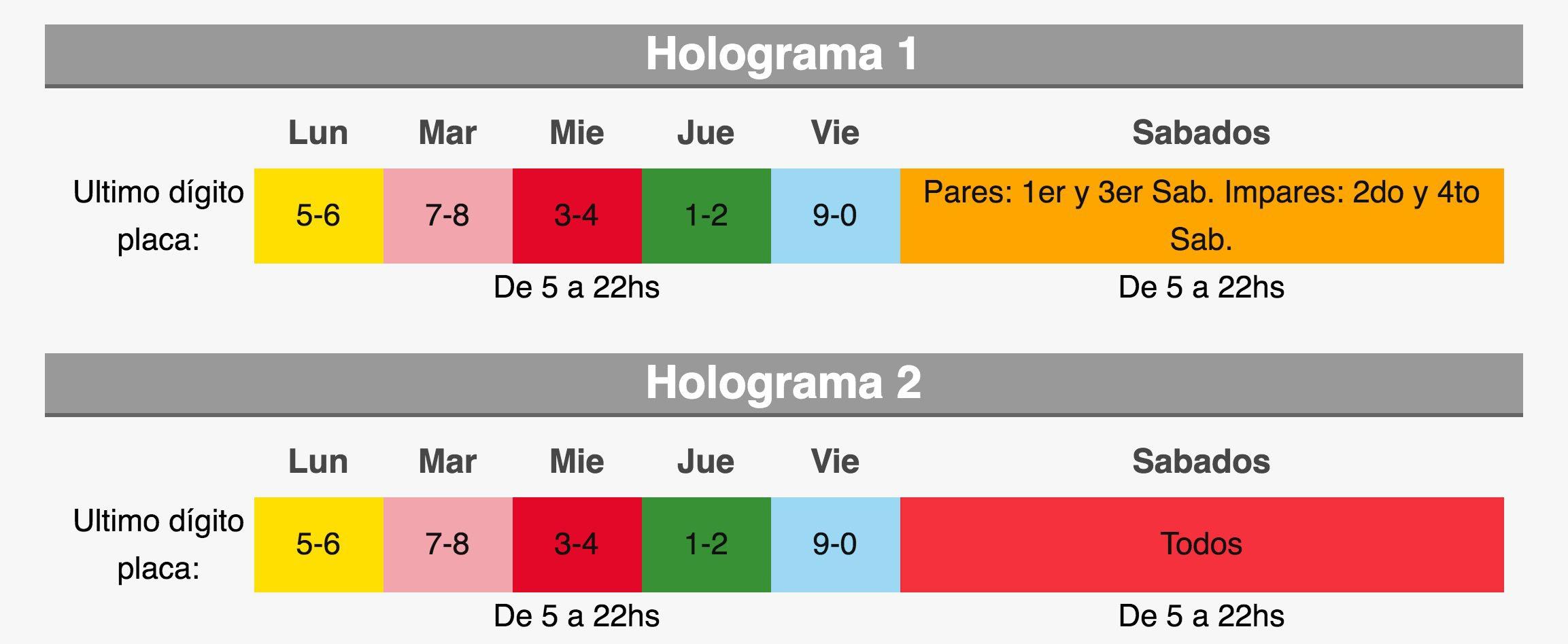 Hoy-No-Circula-Holograma1-Holograma2-1