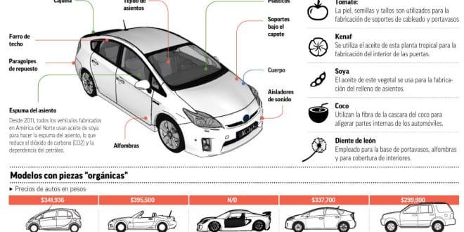 Galerry cuanto cuesta la range 2015 html autos post