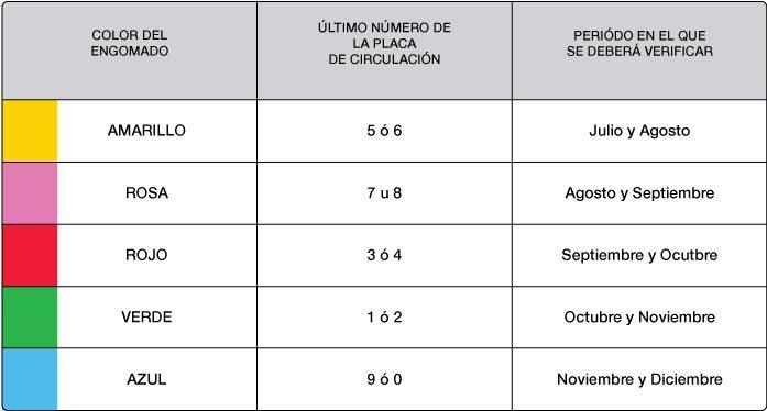 calendario-verificacion