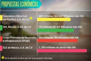 Propuestas-economicas-estudio-mercado-obra_MILIMA20151104_0313_11