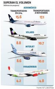 aerolineas020116_1