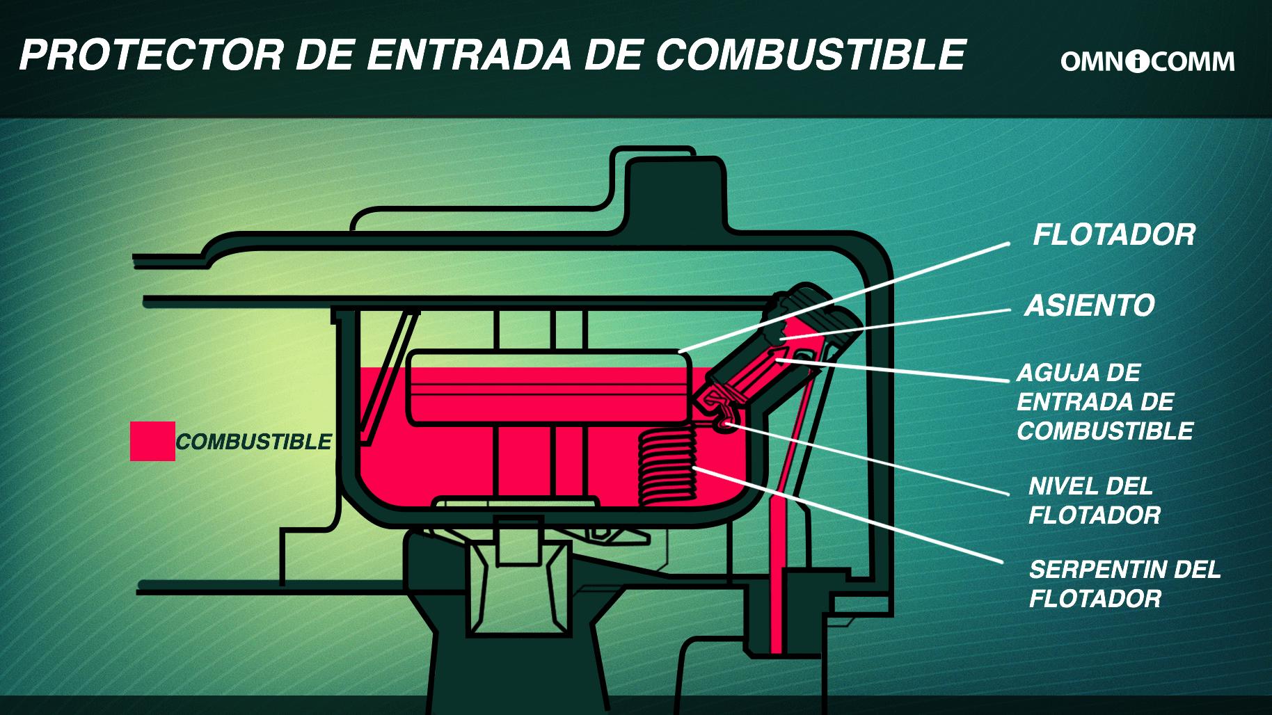 fuel_control2esp